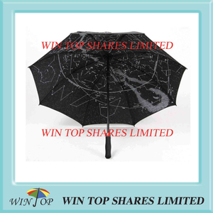 "30"" Sky sublimating panoramic golf umbrella"